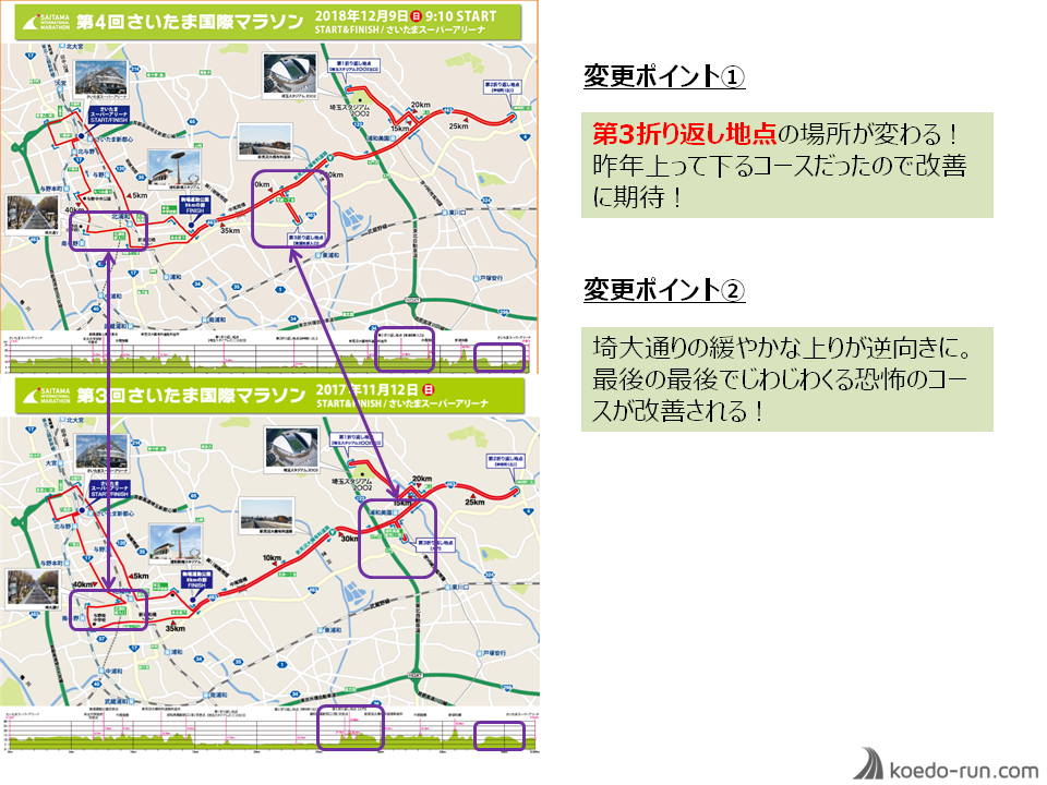 4th saitama kokusai marathon change point of course